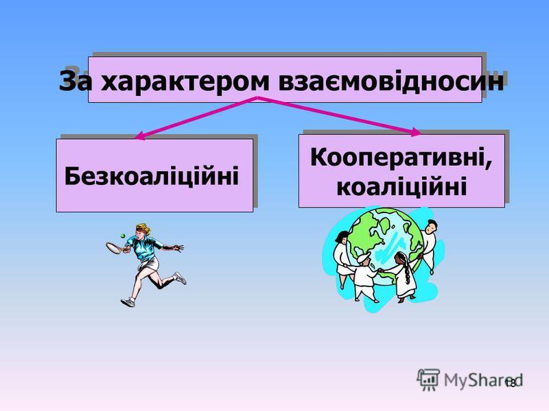 18 За характером взаємовідносин Безкоаліційні Кооперативні, коаліційні Кооперативні, коаліційні