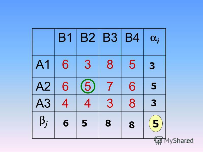 41 В1В2В3В4 i А16385 А26576 А34438 j 3 5 3 658 8 5