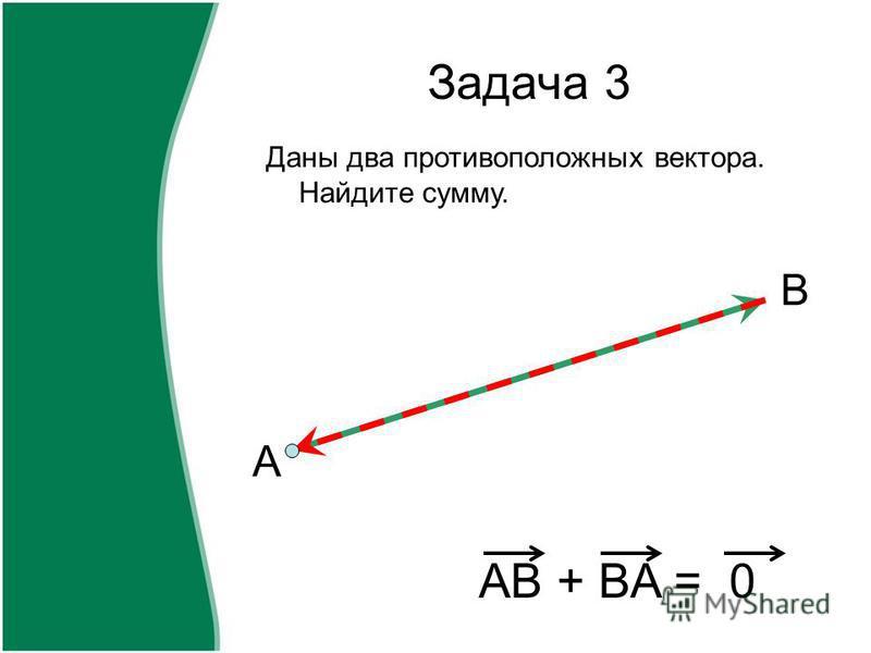 Задача 3 Даны два противоположных вектора. Найдите сумму. А В AB + ВA = 0