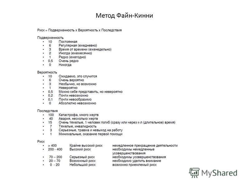 Метод Файн-Кинни