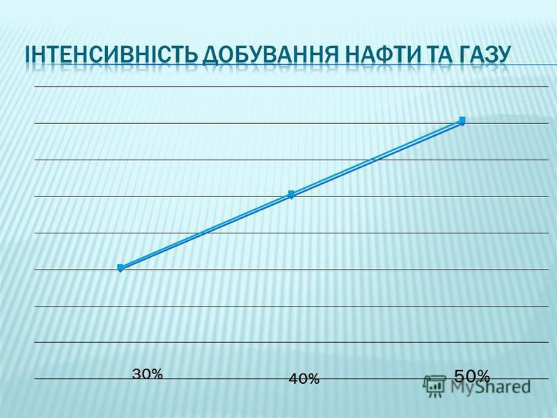 30% 40% 50%