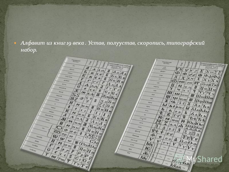 Алфавит из книг 19 века. Устав, полуустав, скоропись, типографский набор.