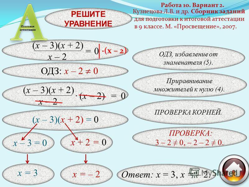 х – 2 (х – 3)(х + 2) = 0 х – 2 (х – 3)(х + 2) (х – 2) = 0 Кузнецова Л.В. и др. Сборник заданий для подготовки к итоговой аттестации в 9 классе. М. «Просвещение», 2007. Работа 10. Вариант 2. РЕШИТЕ УРАВНЕНИЕ Итоговая аттестация (х – 2) ПРОВЕРКА: 3 – 2