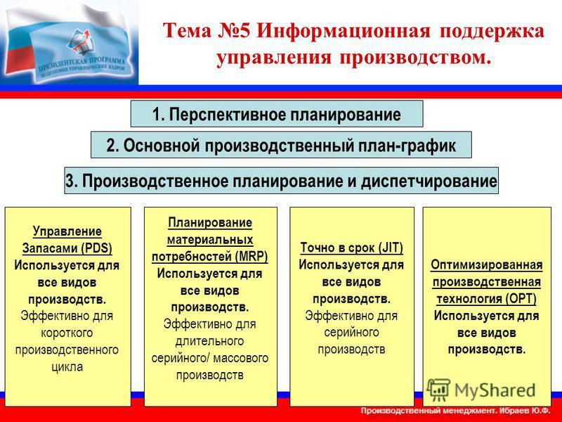 Тема 5 Информационная поддержка управления производством. 1. Перспективное планирование 2. Основной производственный план-график 3. Производственное планирование и диспетчирование Управление Запасами (PDS) Используется для все видов производств. Эффе