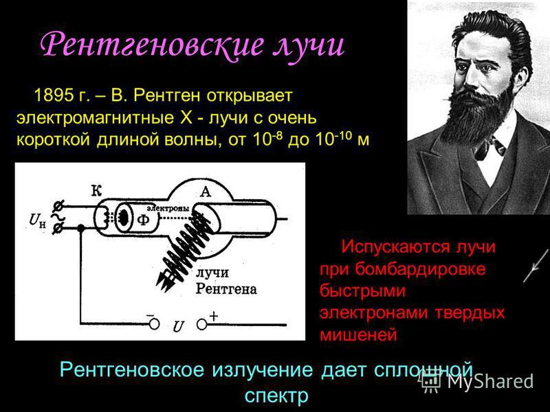 Рентгеновские лучи 1895 г. – В. Рентген открывает электромагнитные Х - лучи с очень короткой длиной волны, от 10 -8 до 10 -10 м Испускаются лучи при бомбардировке быстрыми электронами твердых мишеней Рентгеновское излучение дает сплошной спектр