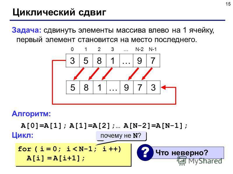 15 Циклический сдвиг Задача: сдвинуть элементы массива влево на 1 ячейку, первый элемент становится на место последнего. Алгоритм: A[0]=A[1]; A[1]=A[2];… A[N-2]=A[N-1]; Цикл: 3581…97 0123…N-2N-1 581…973 for ( i = 0; i < N-1; i ++) A[i] = A[i+1]; Что