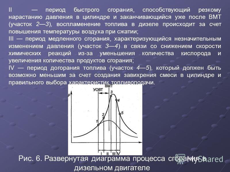 II период быстрого сгорания, способствующий резкому нарастанию давления в цилиндре и заканчивающийся уже после ВМТ (участок 23), воспламенение топлива в дизеле происходит за счет повышения температуры воздуха при сжатии; III период медленного сгорани
