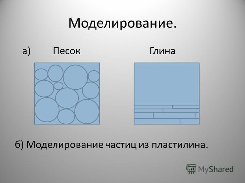 Моделирование. а) Песок Глина б) Моделирование частиц из пластилина.