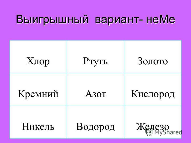 Выигрышный вариант - Ме Барий КремнийКальций Калий МагнийУглерод Фосфор ХлорАлюминий