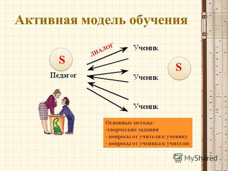 Активная модель обучения ДИАЛОГ Основные методы: -творческие задания - вопросы от учителя к ученику - вопросы от ученика к учителю S S