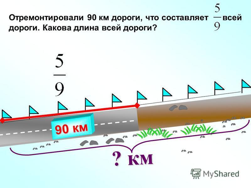 Отремонтировали 90 км дороги, что составляет всей дороги. Какова длина всей дороги? ? км 90 км