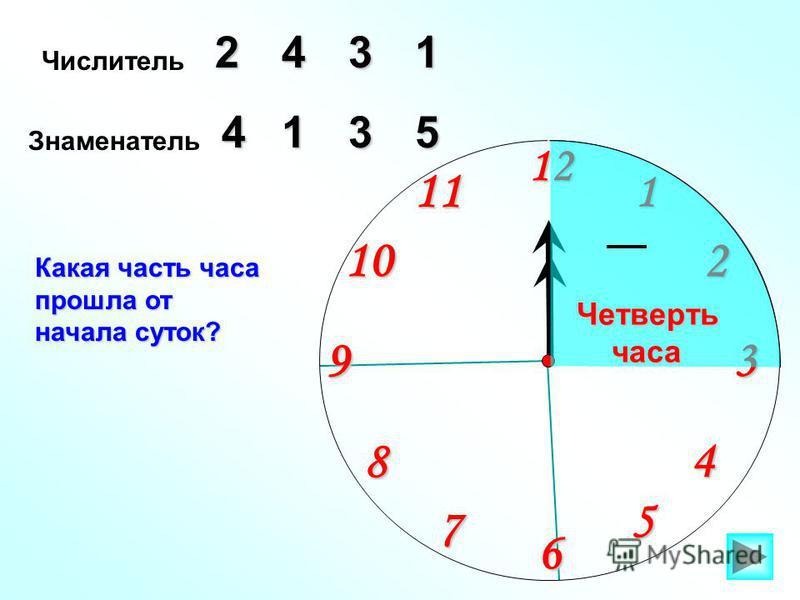 Числитель 234 Знаменатель 513 Какая часть часа прошла от начала суток? 1 2 9 61211 10 8 7 4 5 3 1 4 Четверть часа