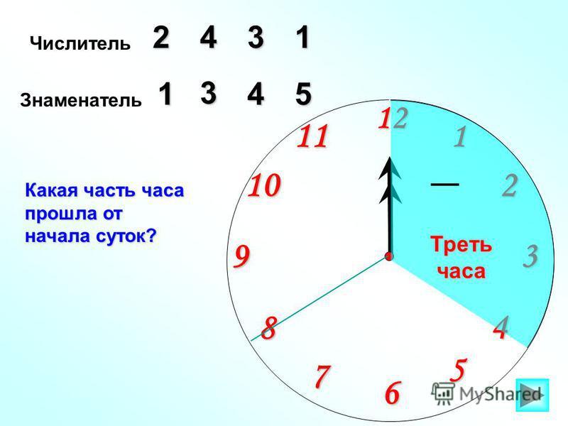 1 2 9 6 12 11 10 8 7 4 5 3 Числитель 234 Знаменатель 514 Какая часть часа прошла от начала суток? 1 3 Третьчаса