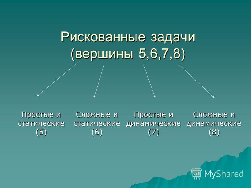 Рискованные задачи (вершины 5,6,7,8) Простые и статические (5) Сложные и статические (6) Простые и динамические (7) Сложные и динамические (8)