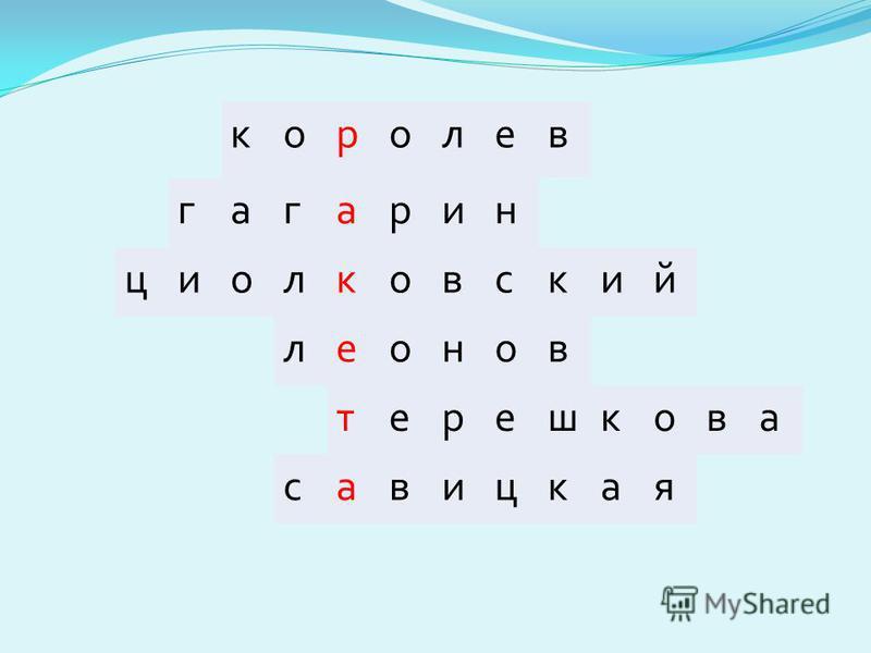 королев гагарин циолковский леонов терешкова савицкая