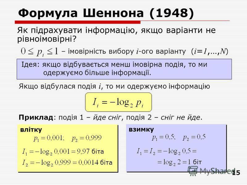 15 влітку Формула Шеннона (1948) Як підрахувати інформацію, якщо варіанти не рівноімовірні? – імовірність вибору i -ого варіанту ( i = 1,…, N ) Ідея: якщо відбувається менш імовірна подія, то ми одержуємо більше інформації. Якщо відбулася подія i, то