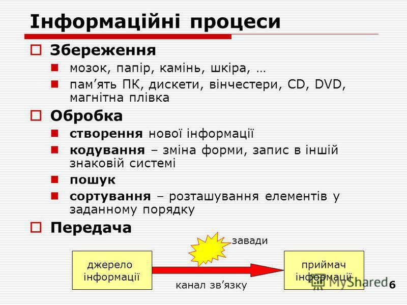 6 Інформаційні процеси Збереження мозок, папір, камінь, шкіра, … память ПК, дискети, вінчестери, CD, DVD, магнітна плівка Обробка створення нової інформації кодування – зміна форми, запис в іншій знаковій системі пошук сортування – розташування елеме