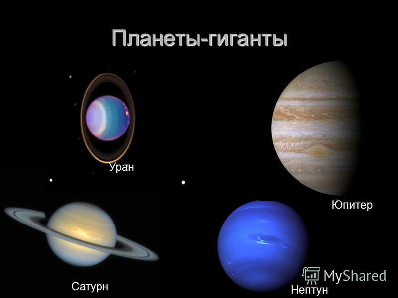 Планеты-гиганты Сатурн Нептун Уран Юпитер