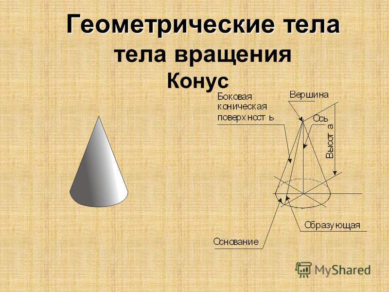 Геометрические тела Геометрические тела тела вращения Конус