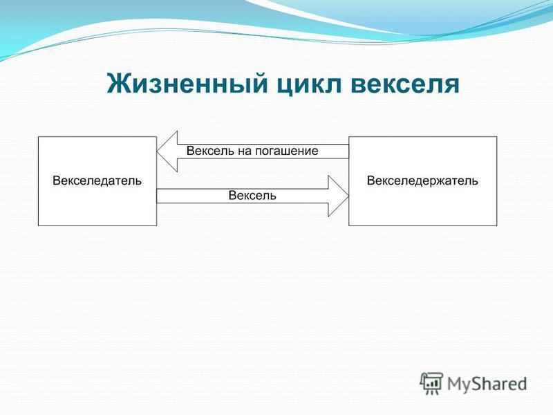 Жизненный цикл векселя