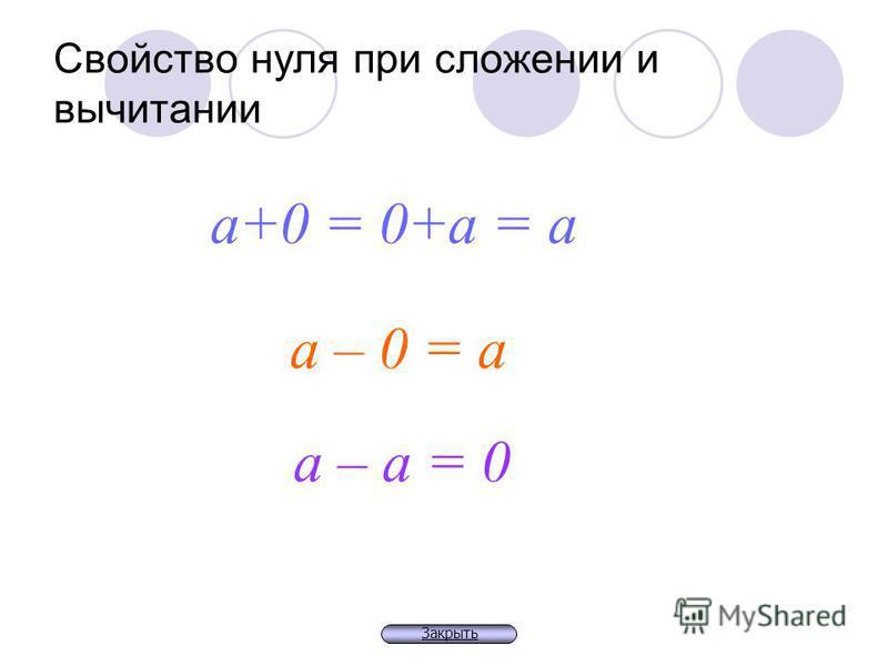 Свойство нуля при сложении и вычитании а+0 = 0+a = а а – 0 = а а – а = 0 Закрыть