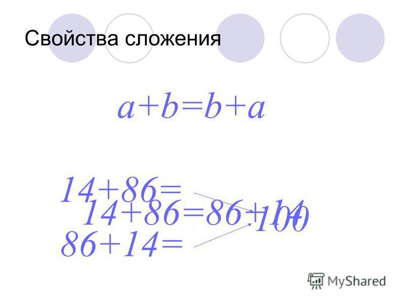 Свойства сложения a+b=b+a 14+86= 86+14= 100 14+86=86+14