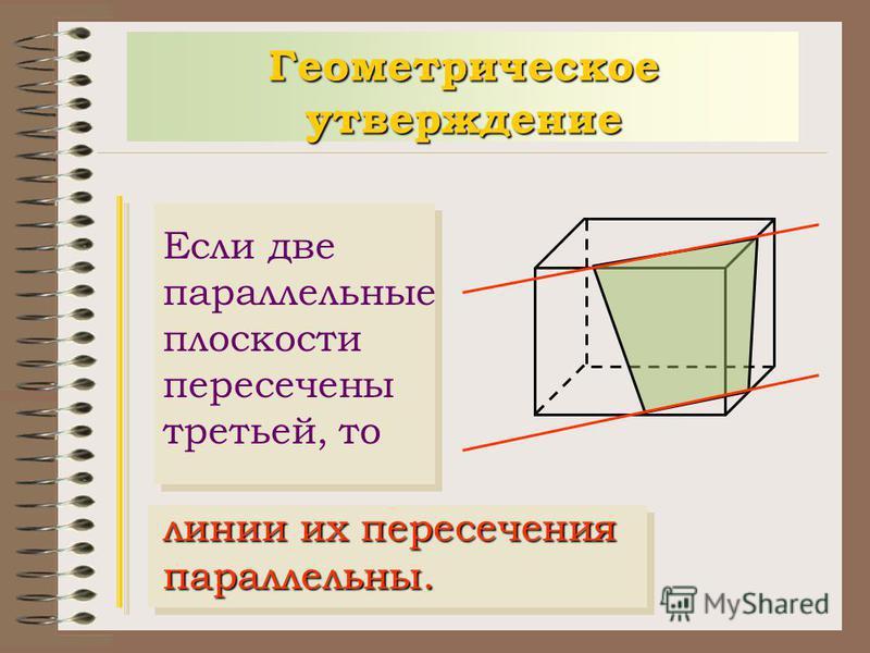 Практикум Геометрическое утверждение Если две параллельные плоскости пересечены третьей, то линии их пересечения параллельны.