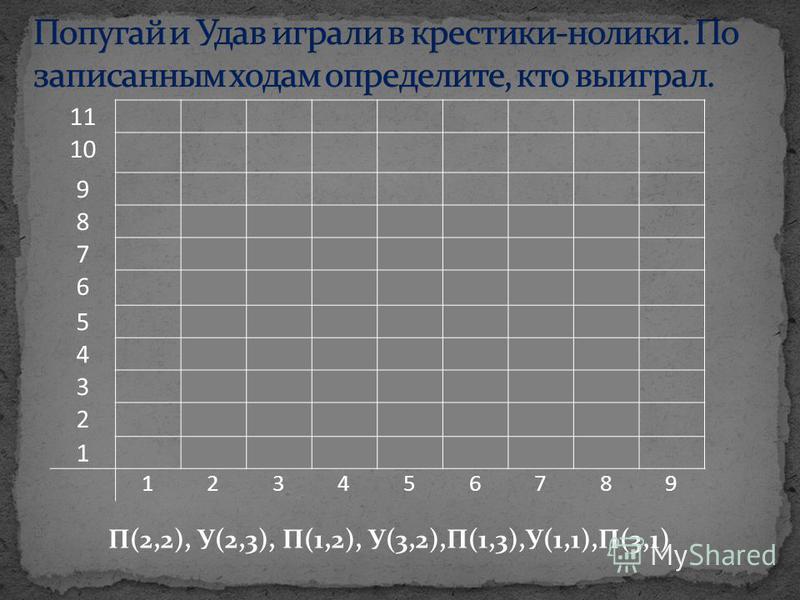 11 10 9 8 7 6 5 4 3 2 1 123456789 П(2,2), У(2,3), П(1,2), У(3,2),П(1,3),У(1,1),П(3,1)