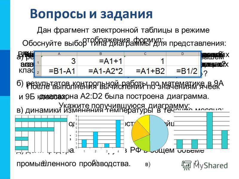 Вопросы и задания Перечислите основные способы выполнения сортировки, реализованные в электронных таблицах. В чём заключается различие между сортировкой данных в столбцах электронной таблицы и сортировкой данных в базе данных? Как осуществляется поис