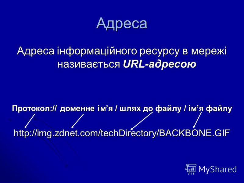 Адреса Адреса інформаційного ресурсу в мережі називається URL-адресою Протокол:// доменне імя / шлях до файлу / імя файлу http://img.zdnet.com/techDirectory/BACKBONE.GIF
