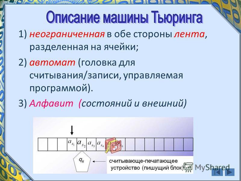 1) неограниченная в обе стороны лента, разделенная на ячейки; 2) автомат (головка для считывания/записи, управляемая программой). 3) Алфавит (состояний и внешний)