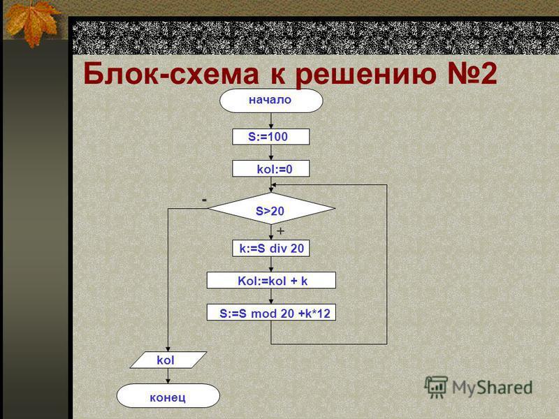 Блок-схема к решению 2 начало конец S:=100 kol:=0 S>20 k:=S div 20 Kol:=kol + k S:=S mod 20 +k*12 kol + -