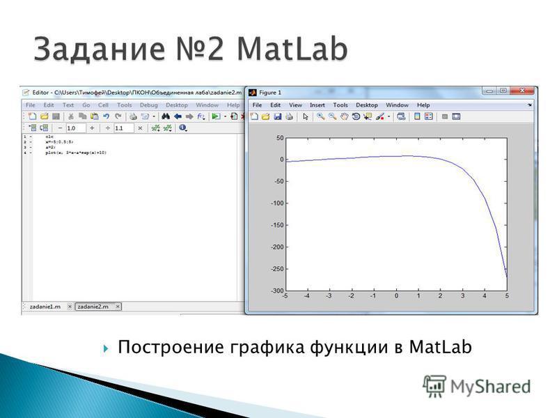 Построение графика функции в MatLab