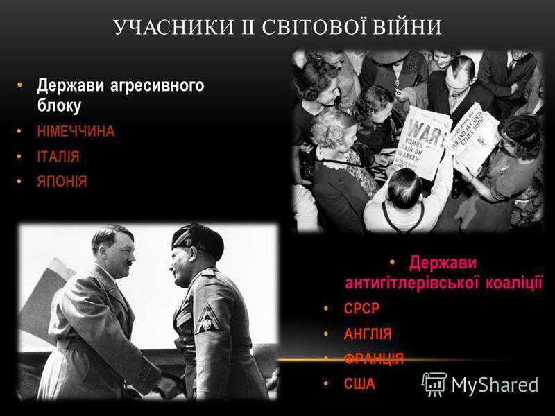 УЧАСНИКИ ІІ СВІТОВОЇ ВІЙНИ Держави агресивного блоку НІМЕЧЧИНА ІТАЛІЯ ЯПОНІЯ Держави антигітлерівської коаліції СРСР АНГЛІЯ ФРАНЦІЯ США