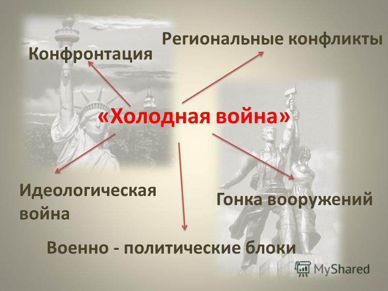 «Холодная война» Конфронтация Региональные конфликты Гонка вооружений Военно - политические блоки Идеологическая война