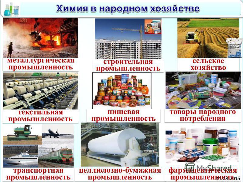 текстильная промышленность пищевая промышленность товары народного потребления целлюлозно-бумажная промышленность транспортная промышленность фармацевтическая промышленность металлургическая промышленность строительная промышленность сельское хозяйст