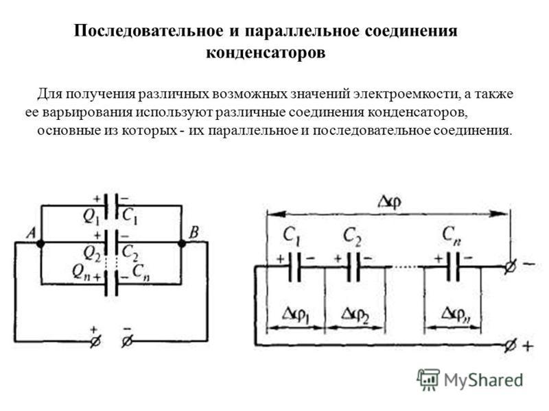 Для получения различных возможных значений электроемкости, а также ее варьирования используют различные соединения конденсаторов, основные из которых - их параллельное и последовательное соединения. Последовательное и параллельное соединения конденса
