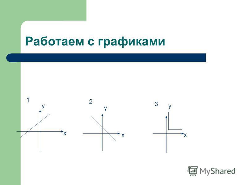 Работаем с графиками у у у х х 1 2 3