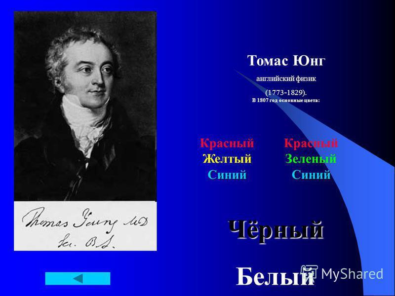 Томас Томас Томас Томас Томас Юнг английский физик (1773-1829). В 1807 год основные цвета: Красный Желтый Синий Красный Зеленый Синий Чёрный Белый
