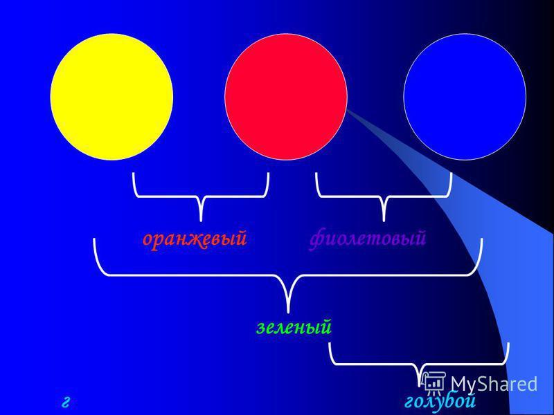 оранжевый фиолетовый зеленый г голубой
