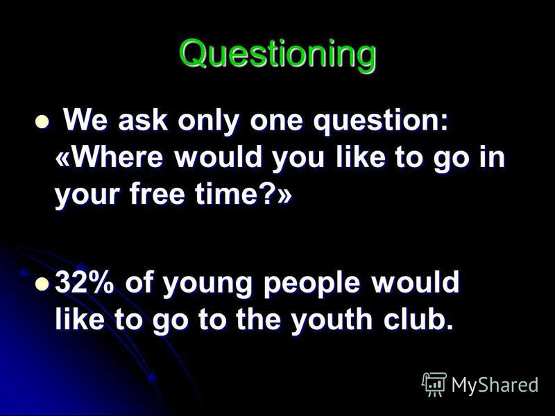 Questioning We ask only one question: «Where would you like to go in your free time?» We ask only one question: «Where would you like to go in your free time?» 32% of young people would like to go to the youth club. 32% of young people would like to