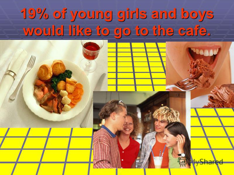 19% of young girls and boys would like to go to the cafe.