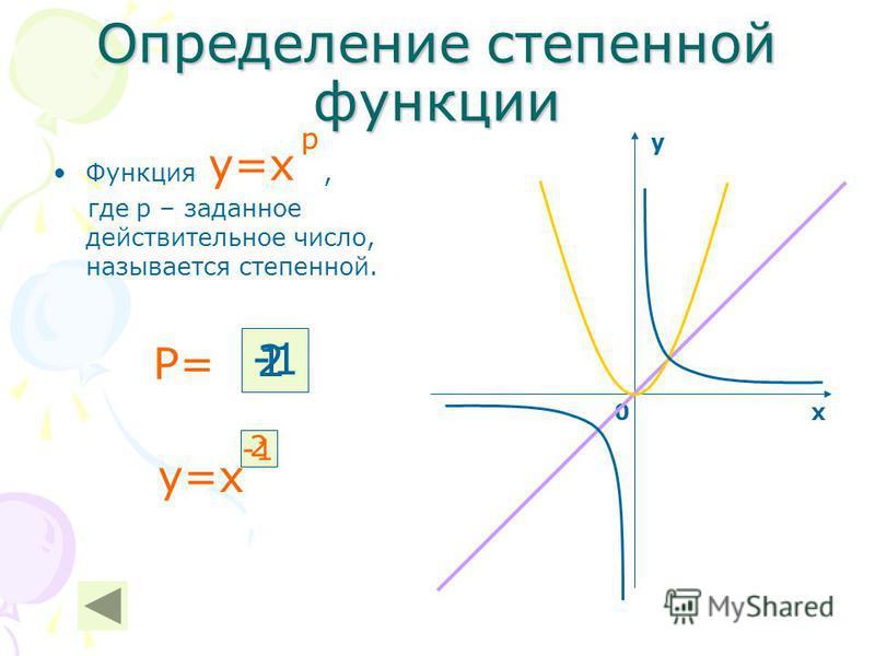 Определение степенной функции Функция, где р – заданное действительное число, называется степенной. р у=х р Р= х у 0 12 2