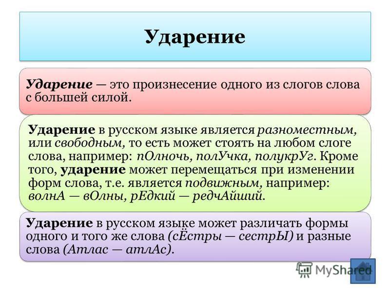 Ударение Ударение это произнесение одного из слогов слова с большей силой. Ударение в русском языке является разноместным, или свободным, то есть может стоять на любом слоге слова, например: п Олночь, пол Учка, полукр Уг. Кроме того, ударение может п