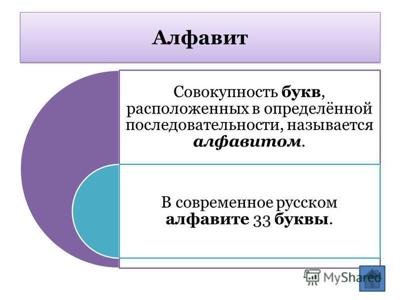 Алфавит Совокупность букв, расположенных в определённой последовательности, называется алфавитом. В современное русском алфавите 33 буквы.