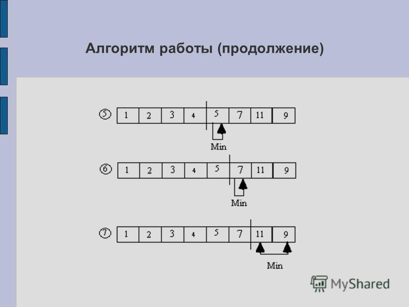 Алгоритм работы (продолжение)