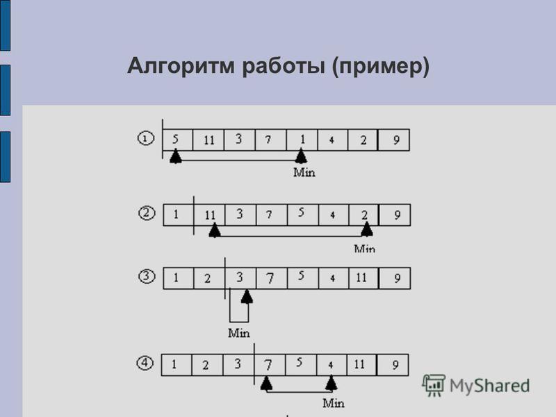 Алгоритм работы (пример)