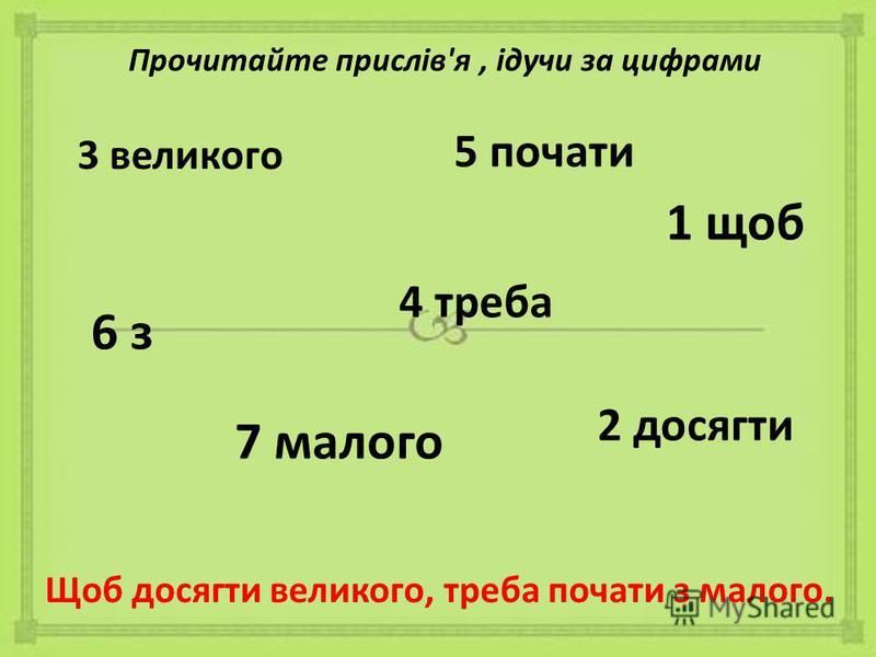 Прочитайте прислів'я, ідучи за цифрами 3 великого 6 з 7 малого 2 досягти 1 щоб 4 треба 5 почати Щоб досягти великого, треба почати з малого.