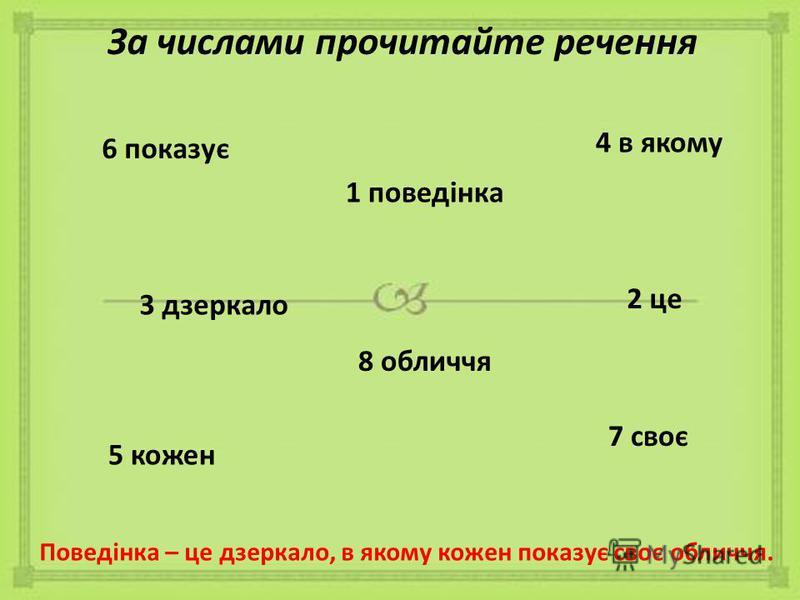 За числами прочитайте речення 6 показує 1 поведінка 4 в якому 3 дзеркало 2 це 8 обличчя 5 кожен 7 своє Поведінка – це дзеркало, в якому кожен показує своє обличчя.