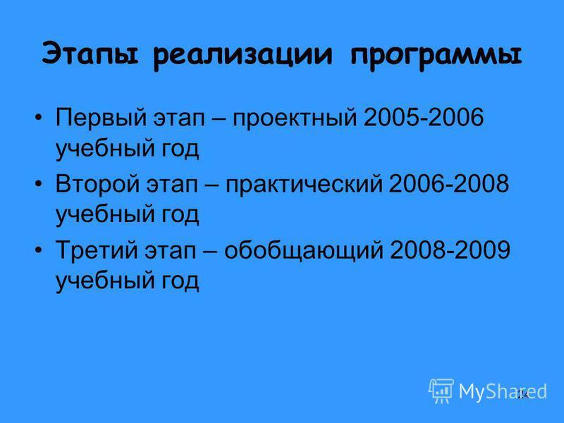 24 Этапы реализации программы Первый этап – проектный 2005-2006 учебный год Второй этап – практический 2006-2008 учебный год Третий этап – обобщающий 2008-2009 учебный год